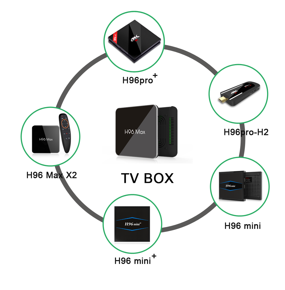why you always buy the wrong high price Android tv box