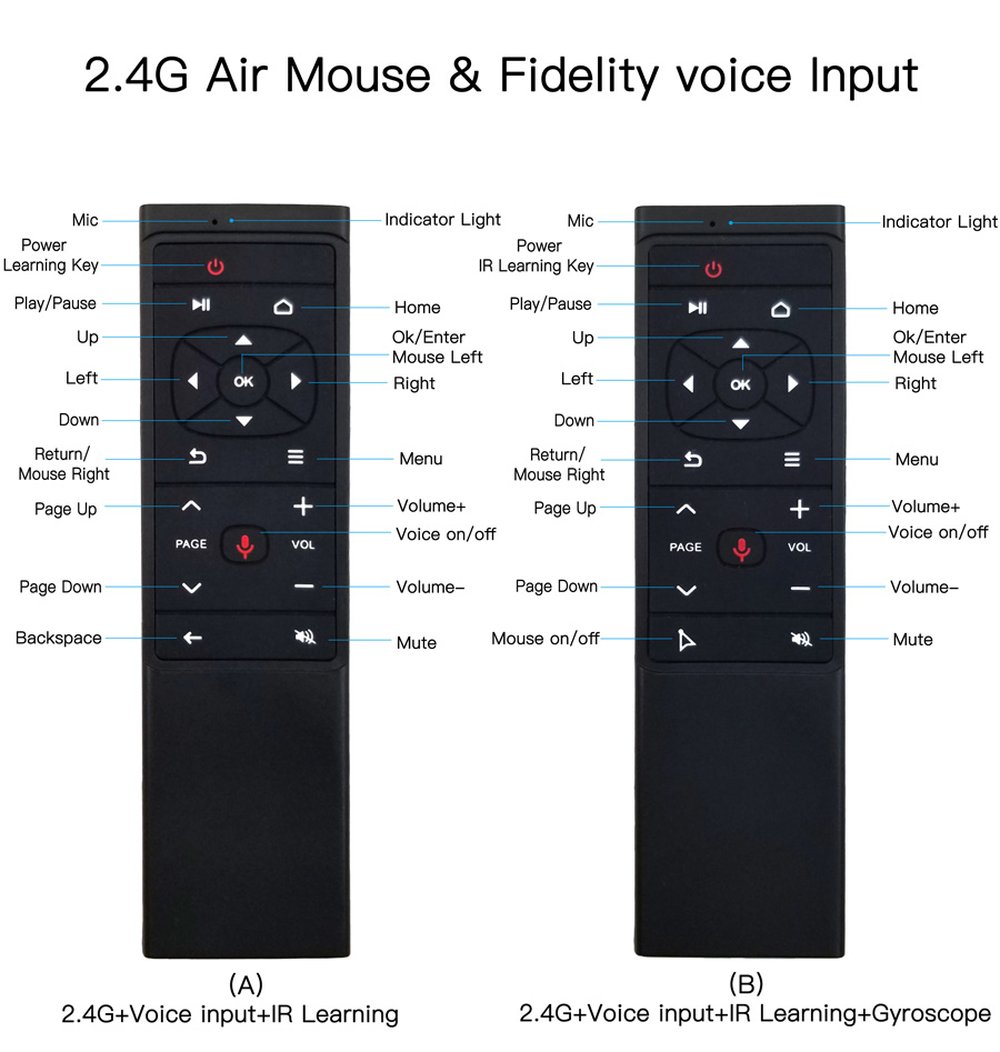 2.4G Wireless Air Mouse Combos IR Learning Remote Control