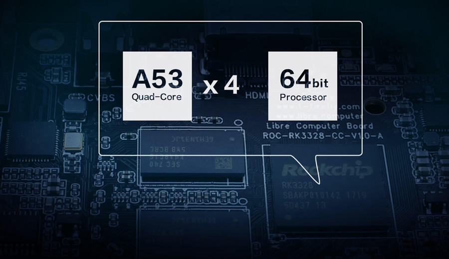 4K tv box Rockchip RK3328 Vs Allwinner H6 6K