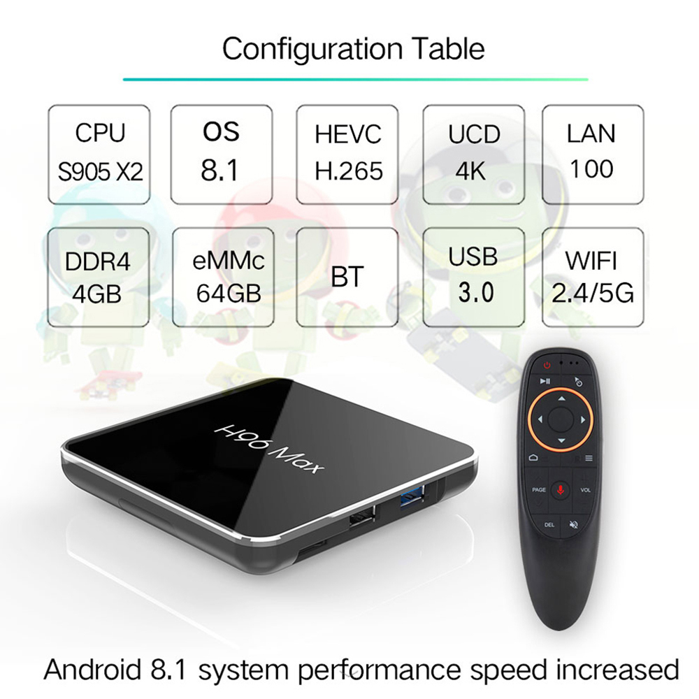 How to buy H96 max x2 android 8.1 tv box