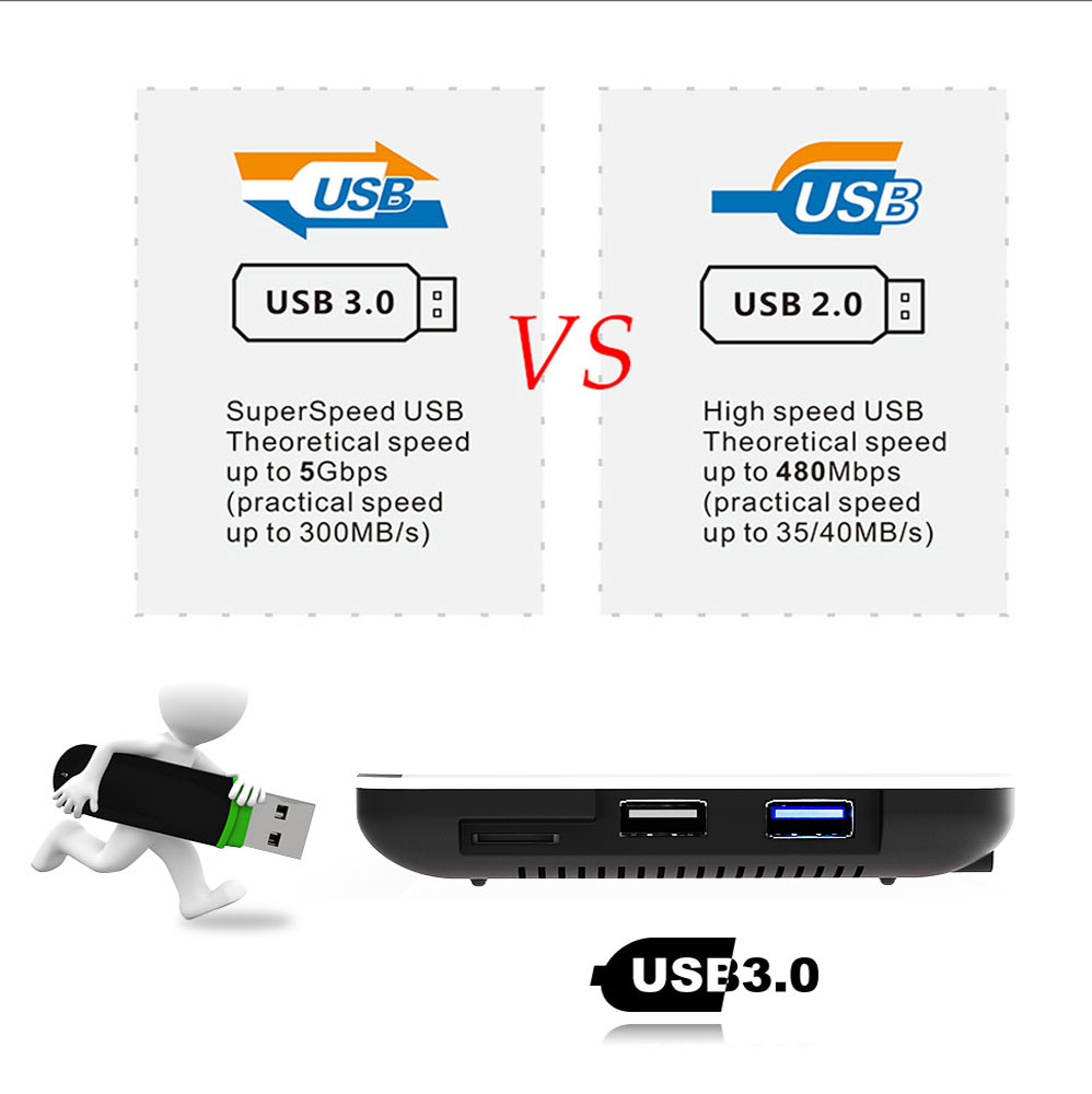 H96 MAX OS 8.1 ultra hd TV BOX FOR s905 x2