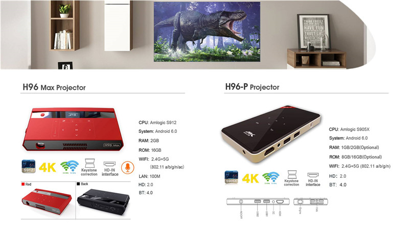 What to Look for when Choosing a Projector
