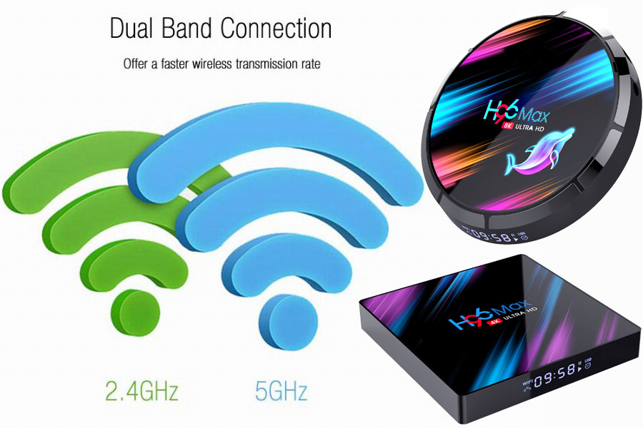 Wireless dual wifi connection smart tv box