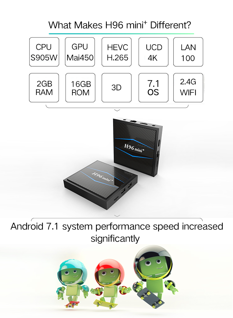 H96 mini plus OS 7.1 ultra hd TV BOX