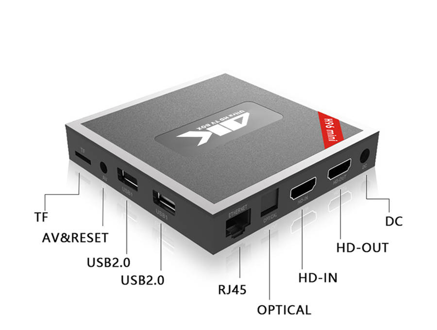 H96 Mini quadcore Amlogic T962E chipset smart tv box