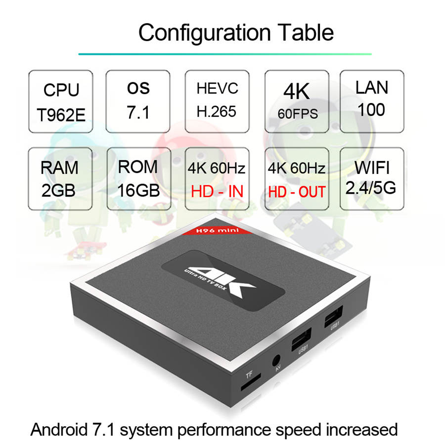 H96 Mini T962E Quad Core Nougat TV Box