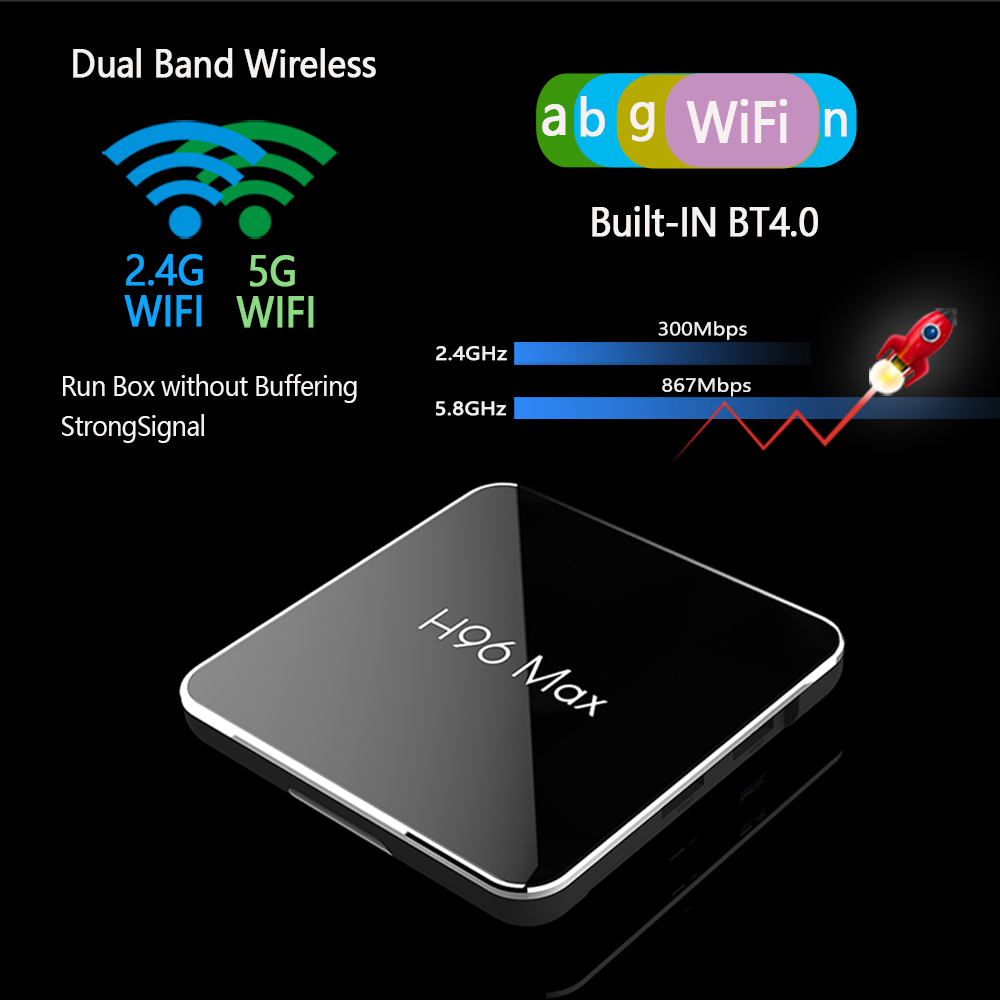 4K HD dual wifi smart Android H96 Max x2 tv box wholesale