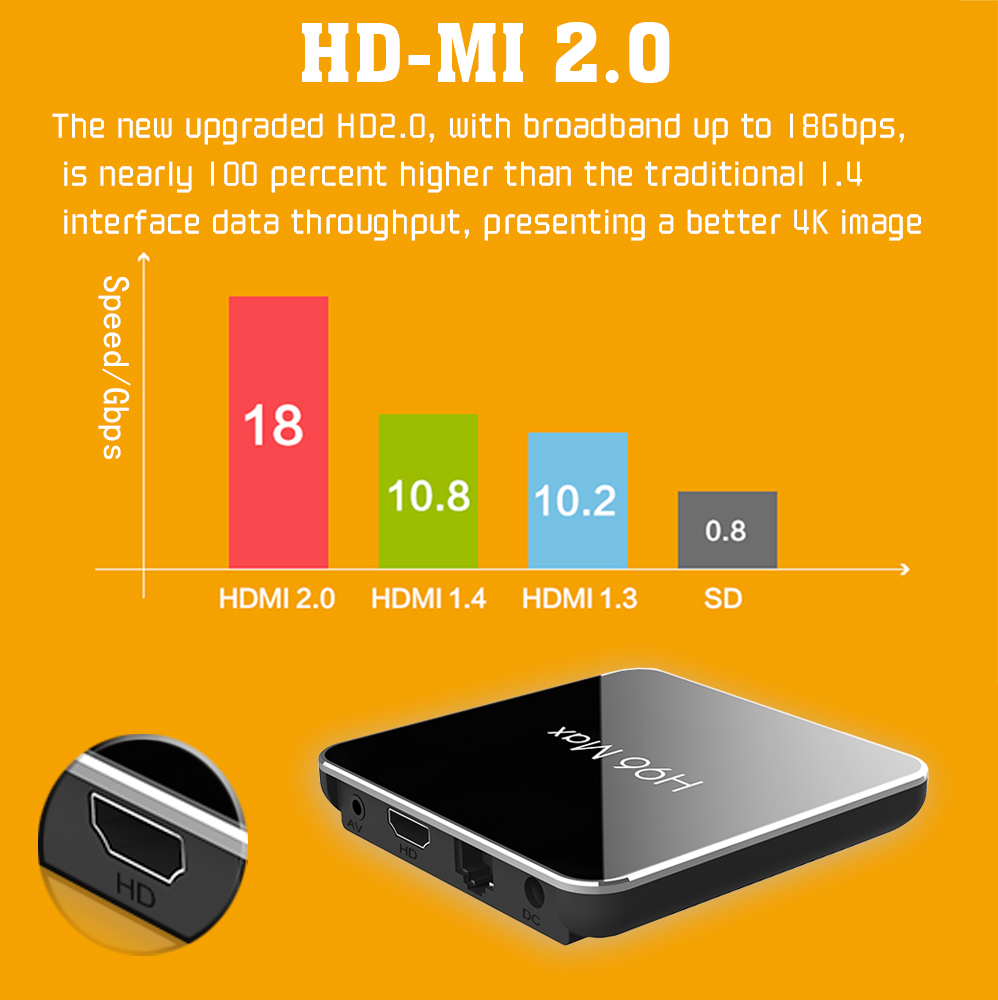 Best family TV Amlogic AndroidH96 Max x2 tv box 2018