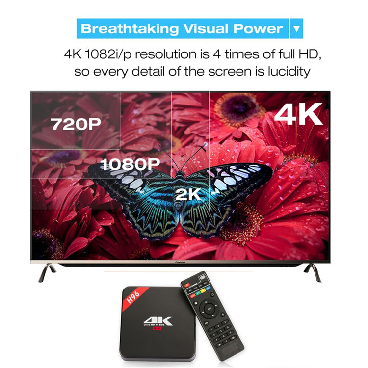 why you always buy the wrong high price tv box