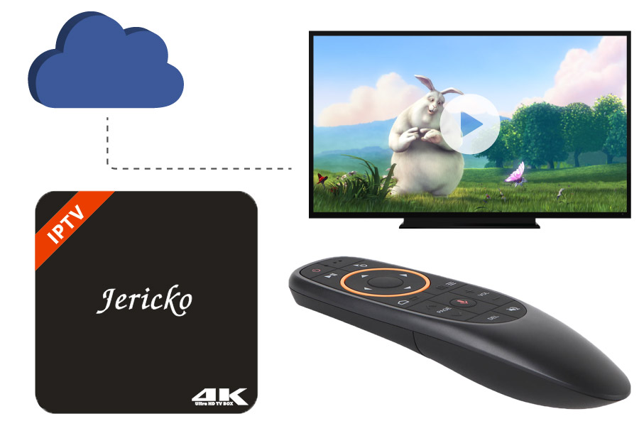 Android tv box R&D with H96 brand
