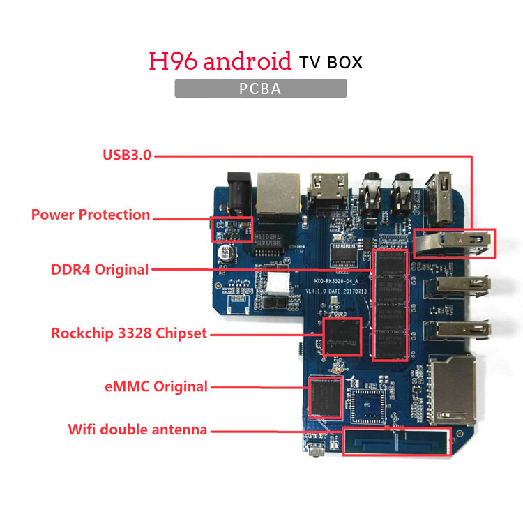 H96 android air smart tv dongle DDR3 VS DDR4